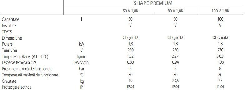 ariston-shape-premium