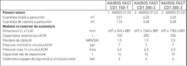 specificatii-ariston-kairos-cd1